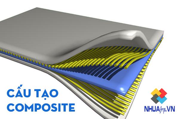 Nhược điểm của vật liệu composite